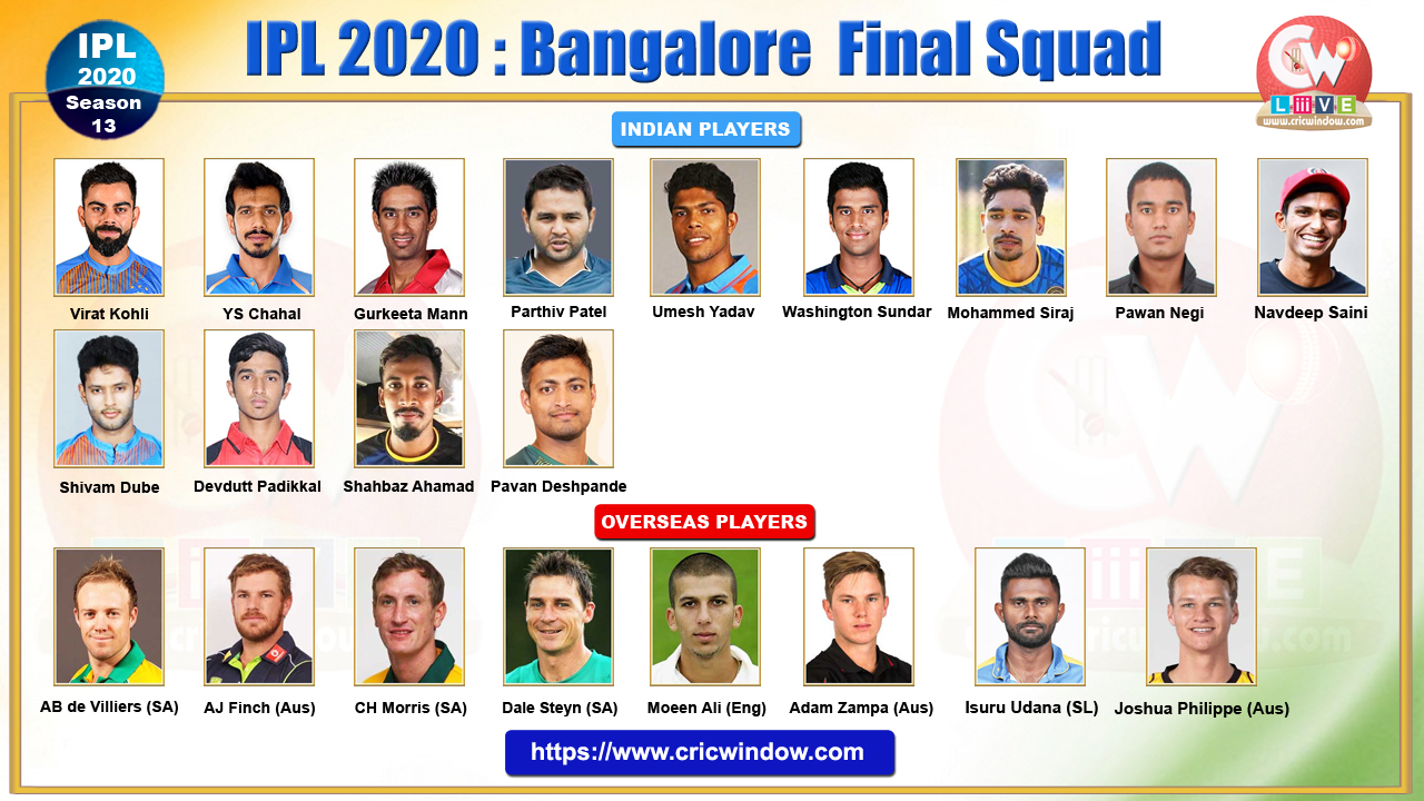 Bangalore Full Squad
