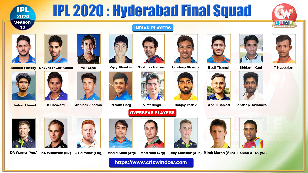 Hyderabad Auction Sold Players