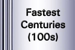 ICC WorldT20 Fastest Centuries 2016