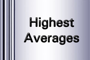ipl11 highest averages 2018