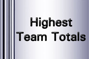 ICC WorldT20 Highest Team Totals 2016