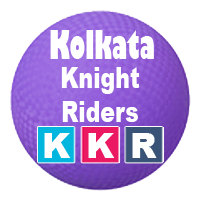 IPL 7 Kolkata Knight Riders Schedule