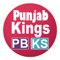 Kings XI Punjab Team Profile