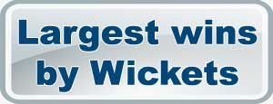 Largest wins by Wickets in IPL7