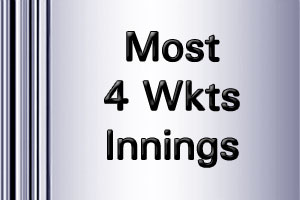 ICC Worldcup Most Four Wickets innings