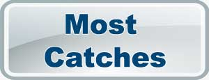 Most Catches in IPL7