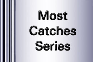 ICC Worldcup Most Catches Series