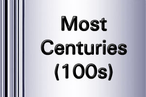ct2017 most centuries / hundreds