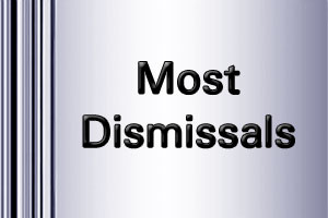 ipl12 most dismissals 2019