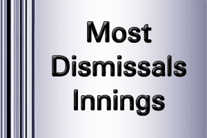 ICC Worldcup Most Dismissals innings