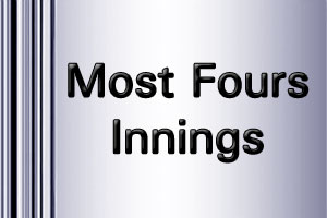 IPL Most Fours innings