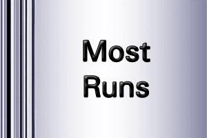 ICC WorldT20 Most Runs 2016