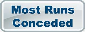 Most  Runs Conceded in IPL7