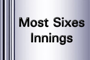 ICC WorldT20 Most Sixes Innings 2016