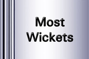 ICC WorldT20 Most Wickets 2016