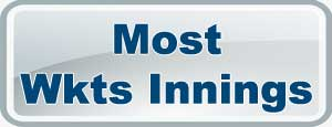 Most Wickets Innings in IPL7
