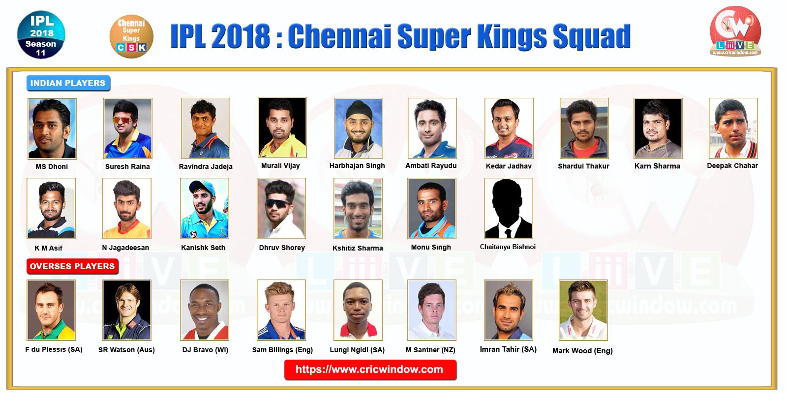 ipl 11 csk squad chennai super kings players list 2018