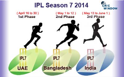 IPL 7 matchs held in three phase in UAE, Bangladesh and India
