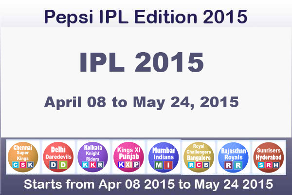 IPL 2015 News Updates : Post Match Reports and Analysis IPL Season ...
