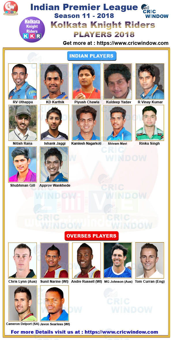 IPL 2018 Squads : Teams Players List With Playing Roles