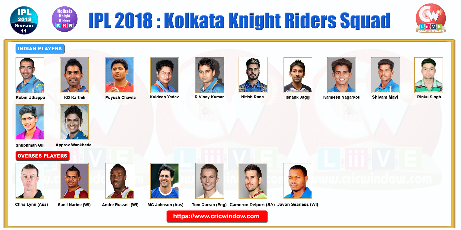 Kolkata Knight Riders team 2018