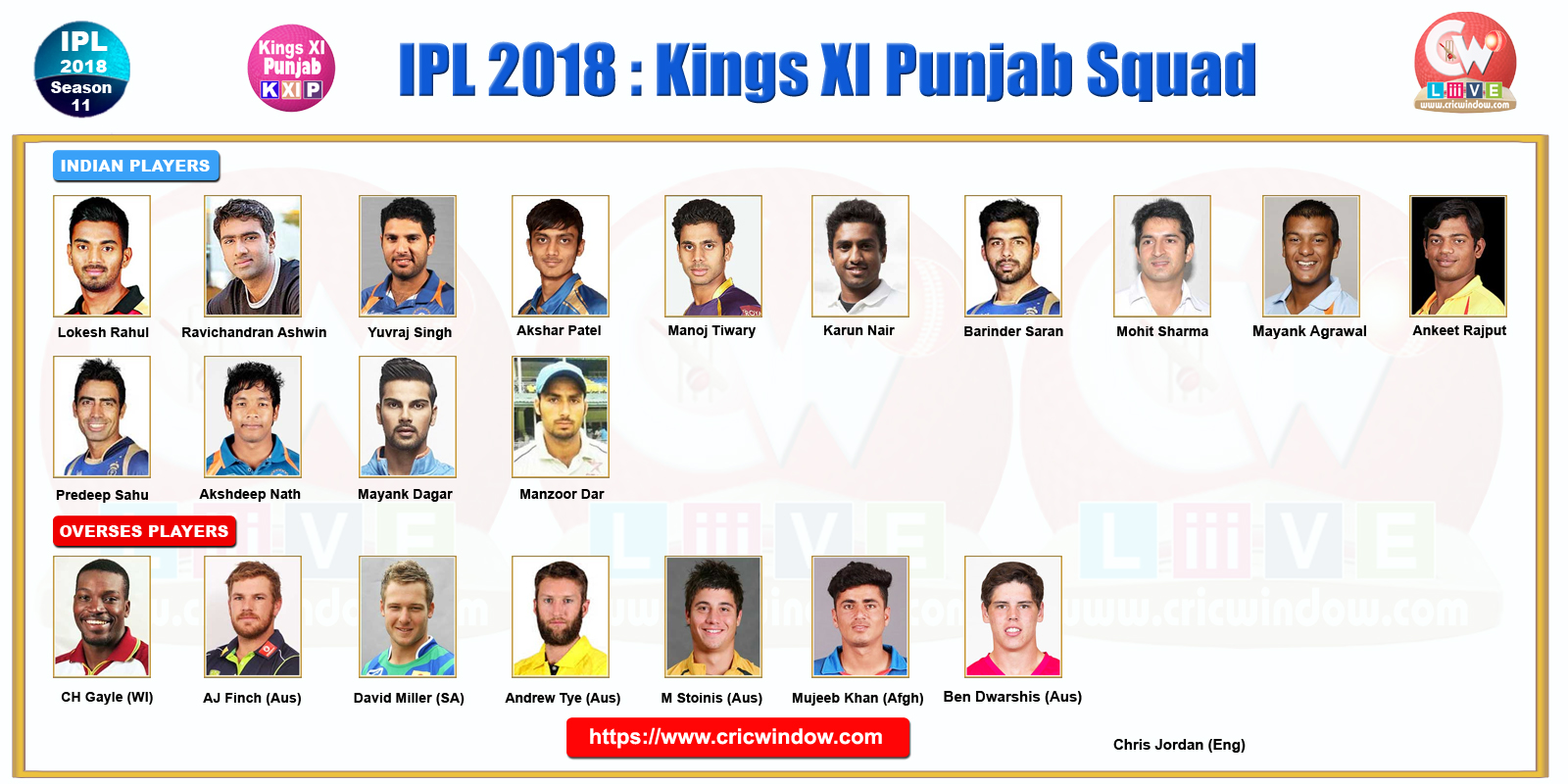 Kings XI Punjab team 2018