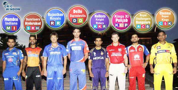 live ipl cricket match score