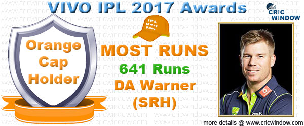 IPL2017 Orange Cap Holder