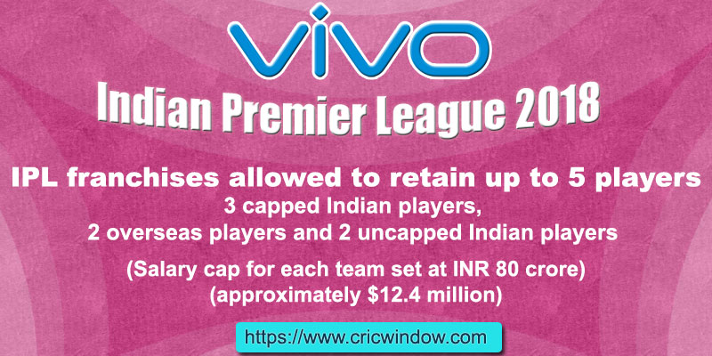 IPL Players retention rules 2018