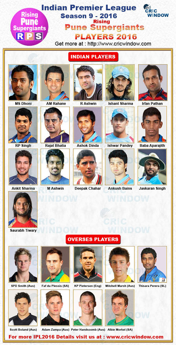 IPL 9 Squads : Teams players list with playing roles IPL 2016 ...