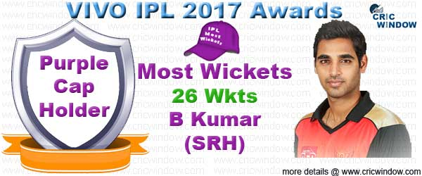 IPL 2017 Purple Cap Holder
