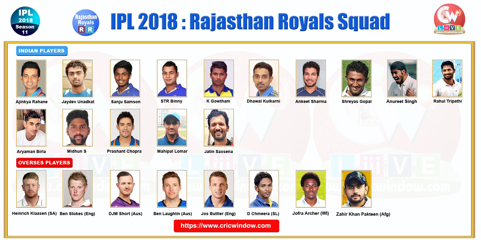 Rajasthan Royals team 2018