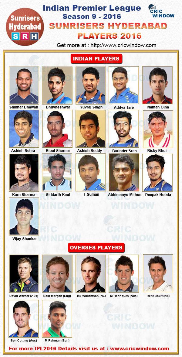 IPL 9 Hyderabad vs Punjab Live preview Match 18 IPL 2016 - cricwindow ...