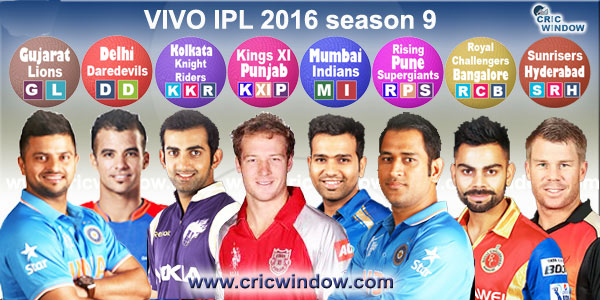2016 IPL Statistics IPL All Times Records