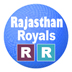 IPL Rajasthan Royals Squad 2015