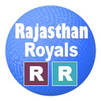 IPL 7 RR Schedule