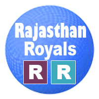 Rajasthan Royals Team Profile
