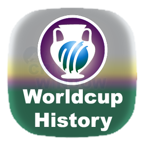 icc worldcup history