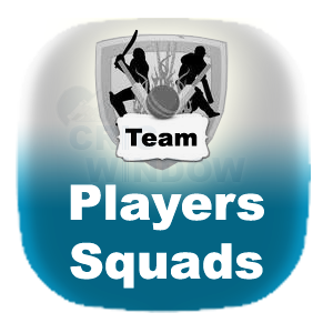 icc worldcup squads 2015