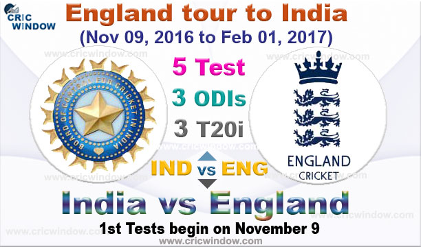 England  in India series 2016-17