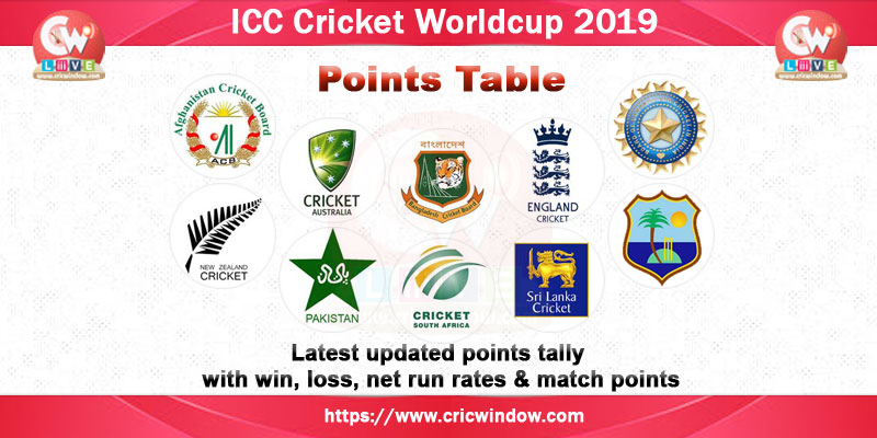 icc worldcup points table 2019